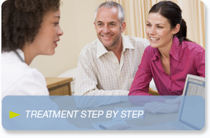 Treatment step by step